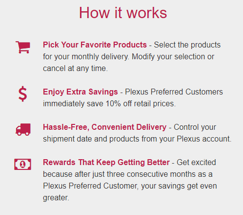plexus preferred customer