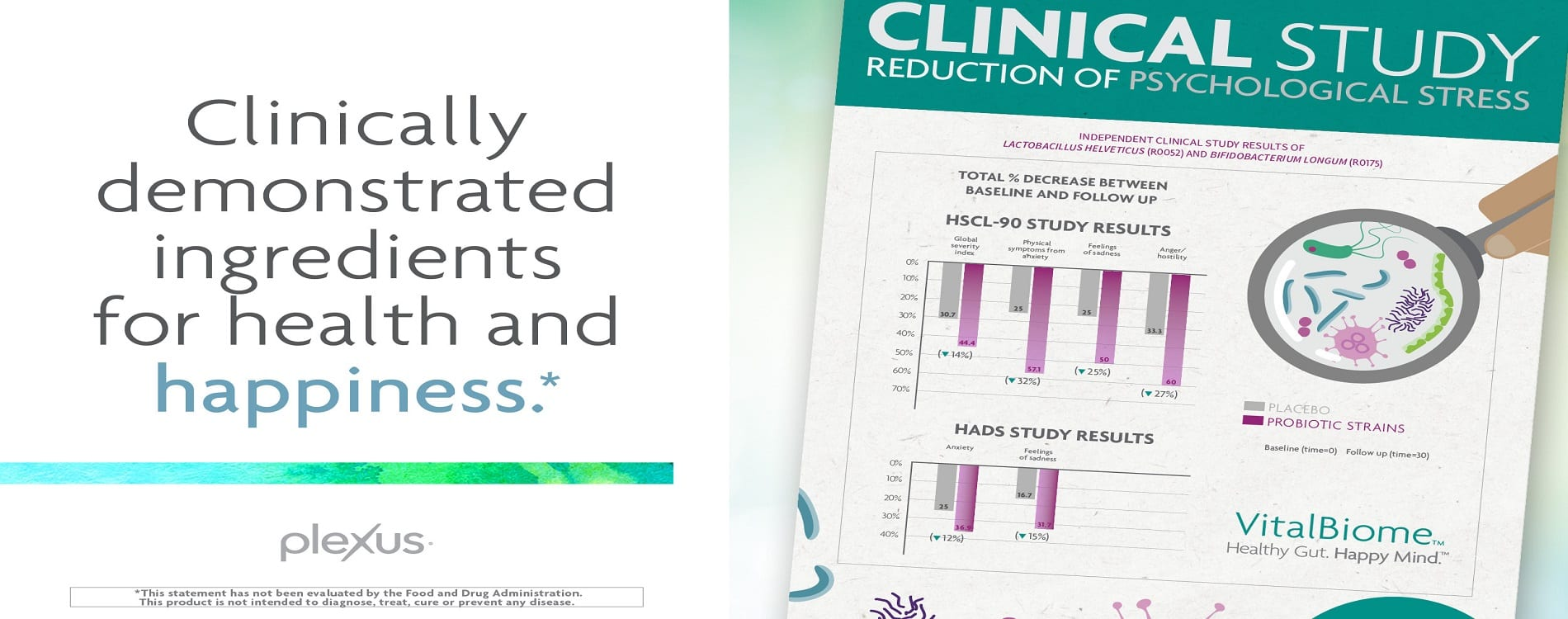 plexus clinical study