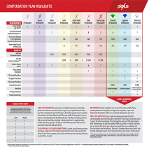 plexus compensation plan