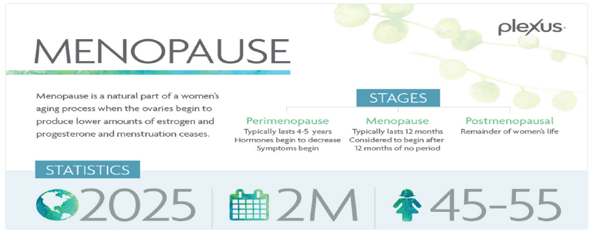 plexus xfactor plus can help with menopause